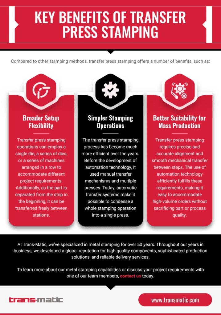 Key Benefits of Transfer Press Stamping